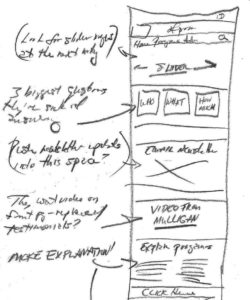ofpom.usc.edu wireframe sketch