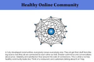 infographic - what a healthy online community looks like